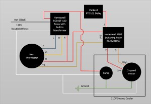 Wiring – Controlling 110V Swamp Cooler Using Nest Thermostat – Home – Nest E Wiring Schematic