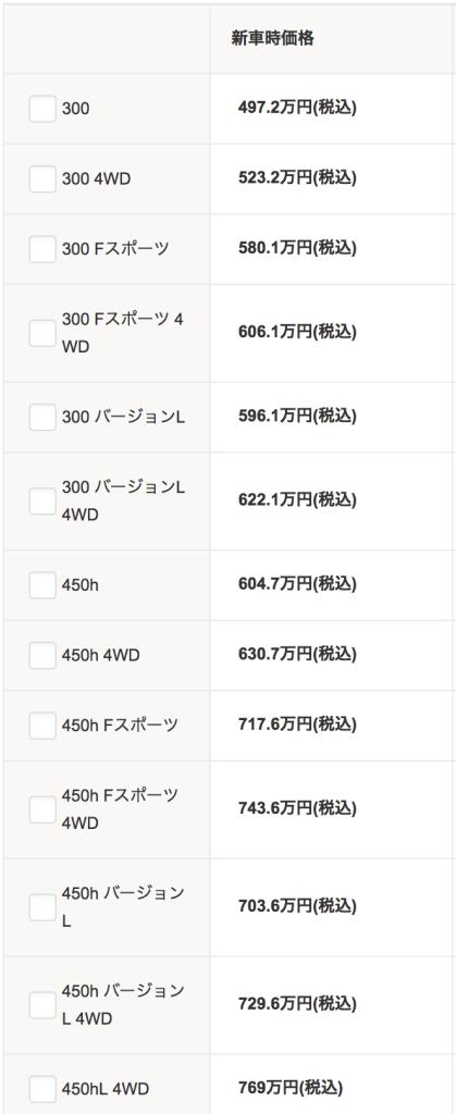 レクサスRX価格表