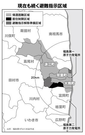 福島県の避難指示区域