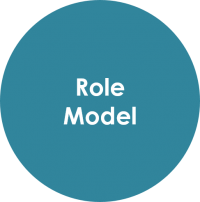 3RoleModel