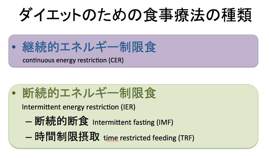ダイエットの食事療法の種類