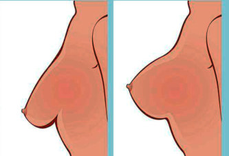 Faites cela au moins une fois par semaine pour avoir de beaux seins