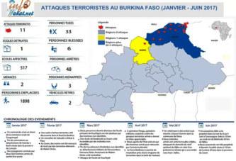 Attaques terroristes au Burkina : 33 personnes tuées de janvier à juin [infographie]