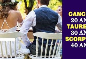 Astrologie : Le meilleur âge pour vous marier basé sur le signe du zodiaque