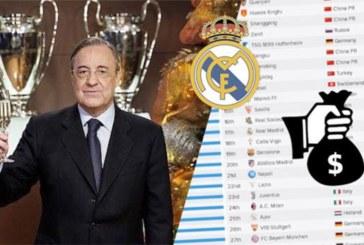 Le Real Madrid, club le plus riche du monde en 2019 !