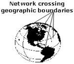 Network Definition