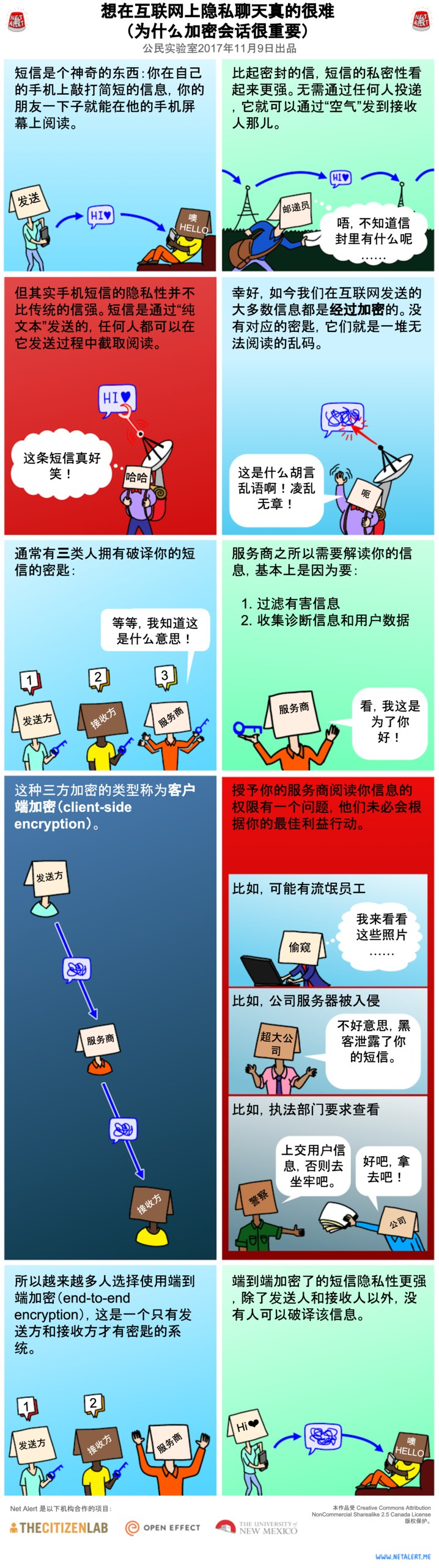 Net Alert | 保障會話安全