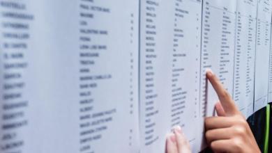Photo of Haïti-Éducation : les résultats du baccalauréat sont publiés dans quatre départements.