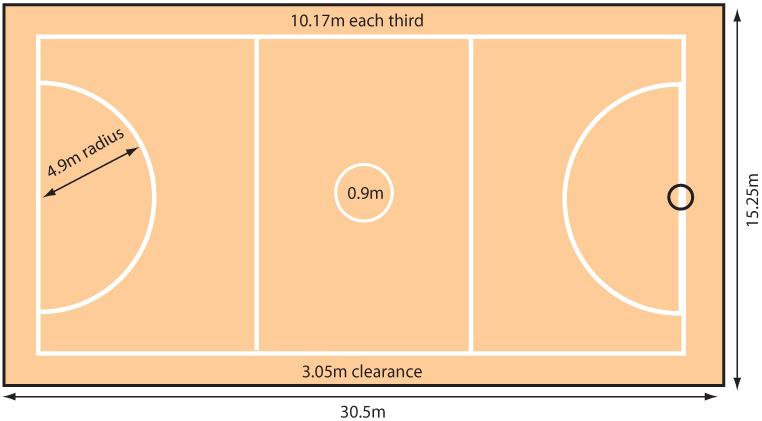 netball court measurement diagram relay wiring 4 pin layout the project