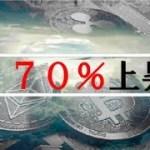 仮想通貨News:ノアコイン大暴騰!70%以上の大幅高!これからも上昇するのかチャート分析