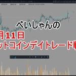 仮想通貨ビットコインデイトレードテクニカル考察 「BTC暗号通貨」