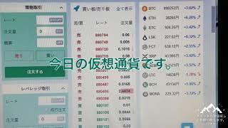 今日の仮想通貨 2019 6月13日