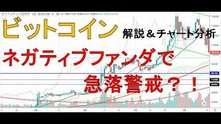 【仮想通貨 ビットコイン(BTC)】ネガティブファンダで急落?!今後のシナリオをチャート分析1.13