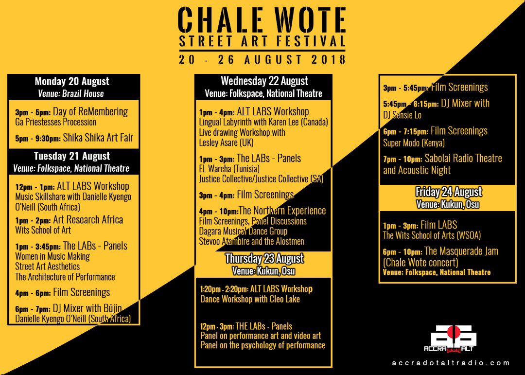 Tourism Ministry to support Chale Wote Festival with ¢300,000