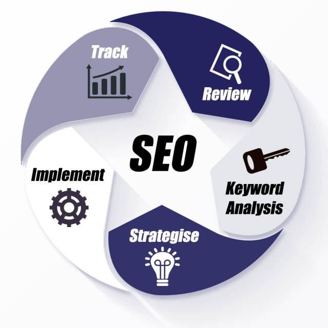SEO Cardiff - Newport - Bristol, South Wales & the Southwest : small business Search Engine Optimisation
