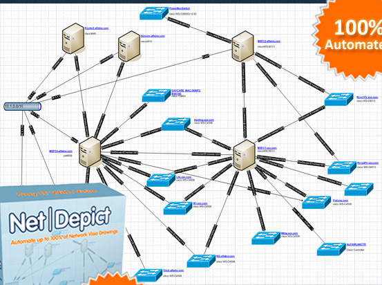 Automated Visio Documentation Network Drawing Tool Network