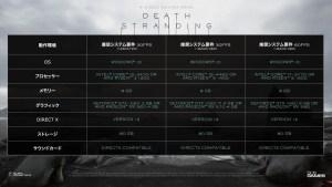 【News】DEATH STRANDING(デス・ストランディング)の推奨スペックとおすすめゲーミングPCについて解説