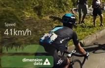 DimensionData.tour_