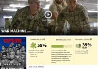 War Machine on NEtflix
