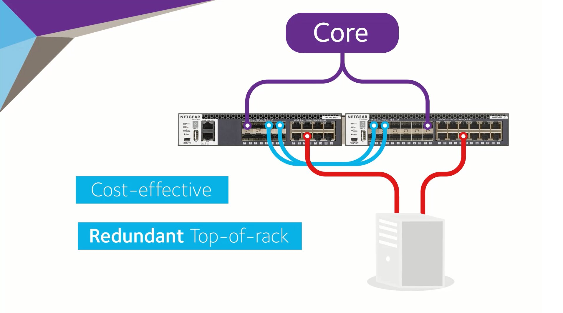 visio cloud diagram 4 pin switch wiring m4300 intelligent edge series | fully managed switches netgear