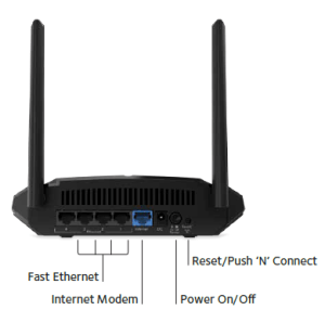R6080 | WiFi Routers | Networking | Home | NETGEAR