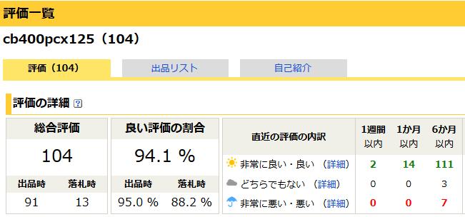 yafuoku4