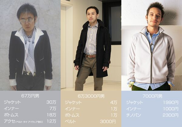 fashion_kao