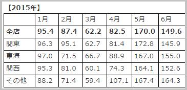 ootukakagu_stock3