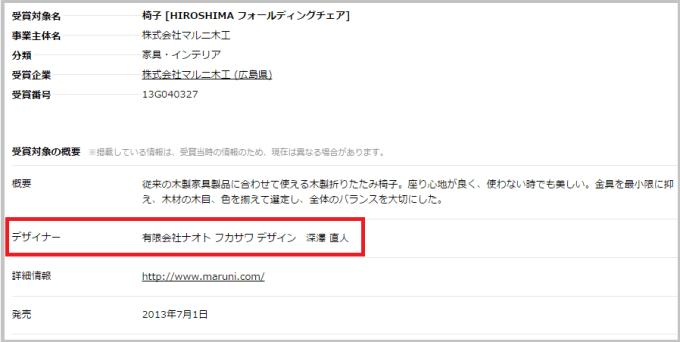 fukazawa_selfprize2