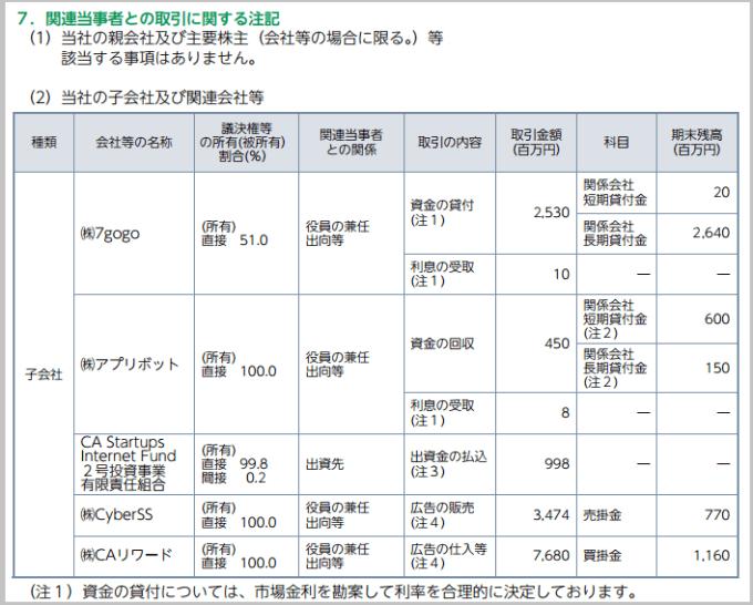 755_finance