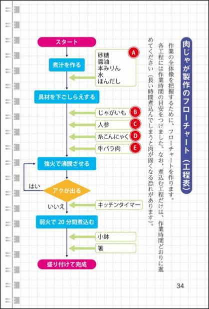 1208rikei_no_ryori5
