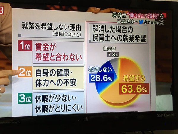 1209hoikushi_husoku1
