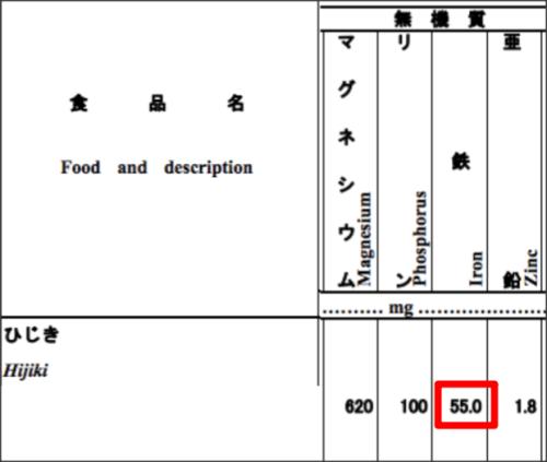 0101hijiki_tetsubun2