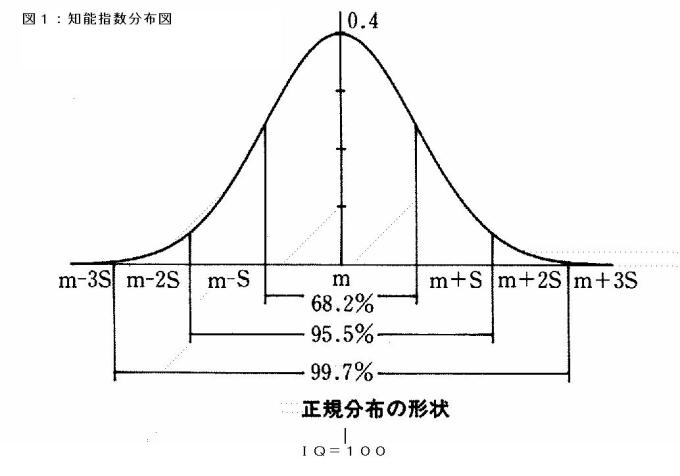 IQ_kodoku1