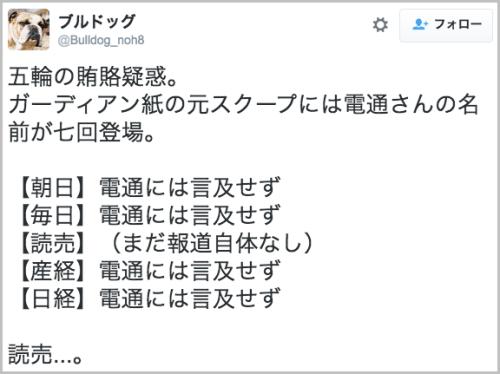 tokyogorin_dentsu6