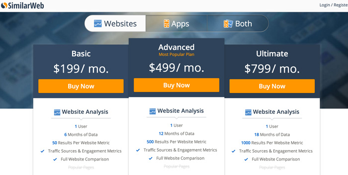 similarweb_price (1)