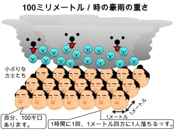 tsunami_kyoukun (4)