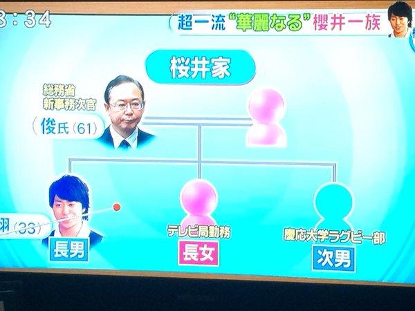 sakurai_shun_makoto5