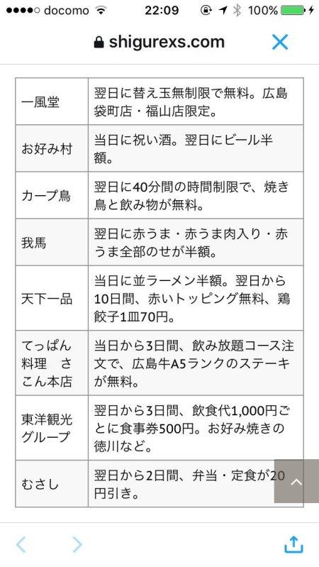 hiroshima_yusho-7