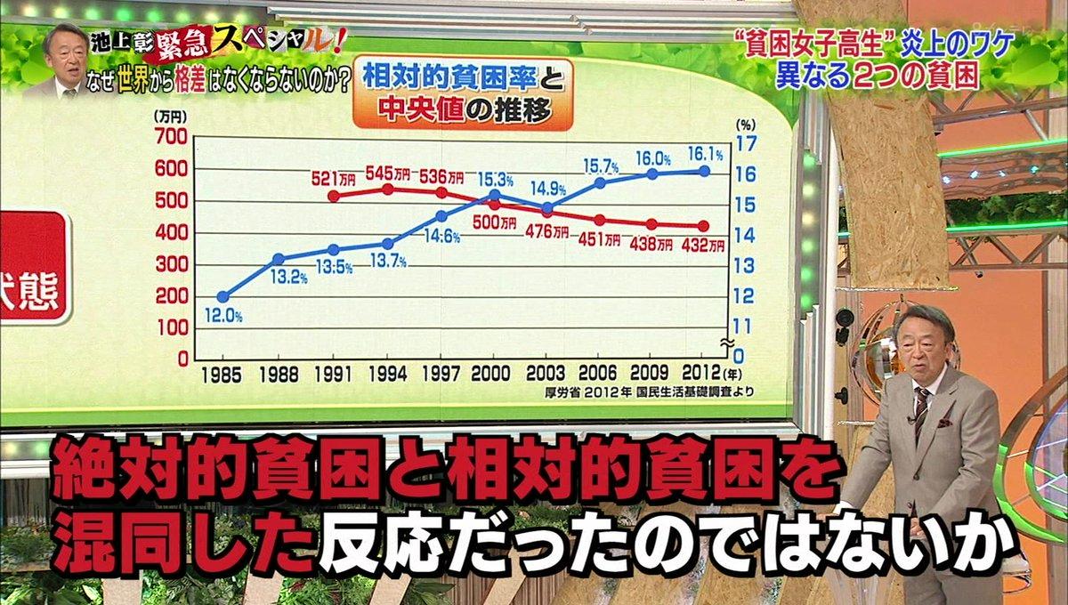 ikegamiakira-graph-9