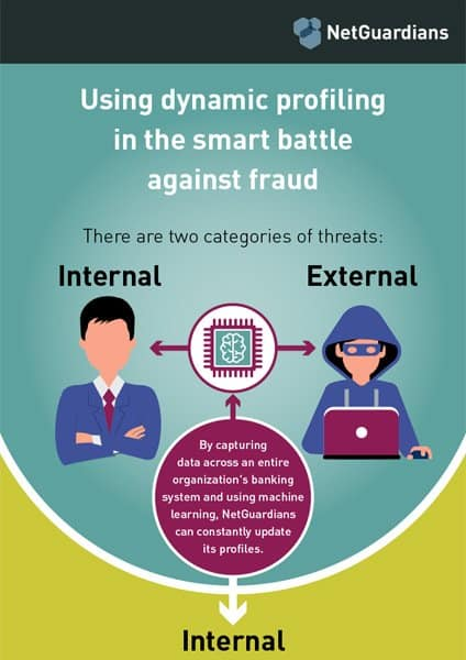 Infographic using dynamic profiling in the smart battle against fraud