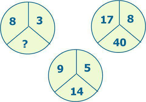 Logic number puzzel – Which number