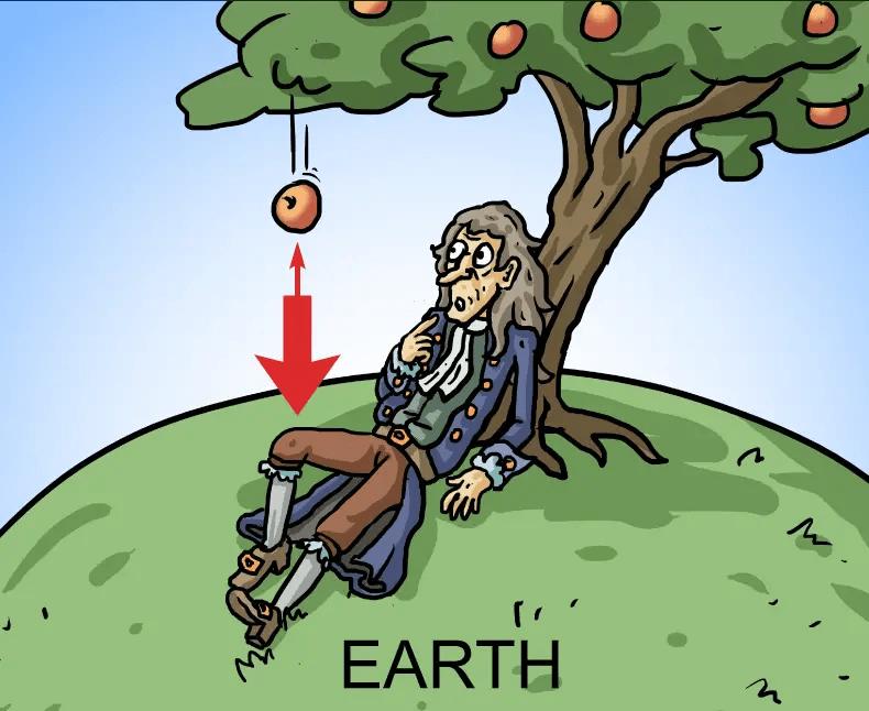 न्यूटन के गति के तीन नियम सरल भाषा में समझे