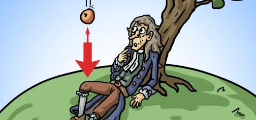 Newton ke gati ke niyam hindi me