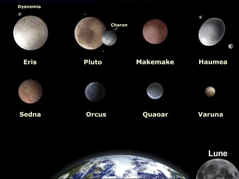 हमारे सौरमंडल के रहस्यमय ड्वार्फ प्लेनेट बौने ग्रह!