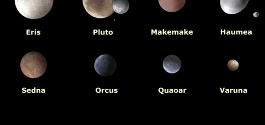 Dwarf planet in hindi, bone grah, boune grah, pluto grah kyo nahi, smallest dwarf planet hindi, largest dwarf planet hindi, defination of dwarf planet hindi, boune grah ki pribhasha, criteria of dwarf planet, boune grah ki khoj, discovery of dwarf planet hindi