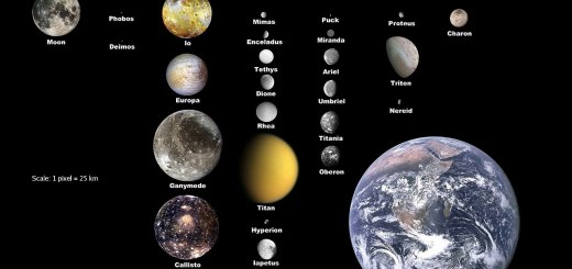 Sourmandal me upgrah, kitne upgrah, sabse jyada upgrah, upgrah in hindi, satellite in hindi, satellite in solar system, number of satellite in hindi, upgrahon ki sankhya,