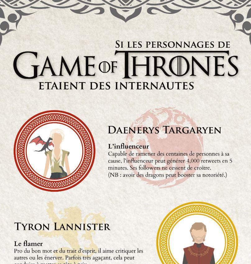 [Infographie] Si les personnages de Game of Thrones étaient des internautes