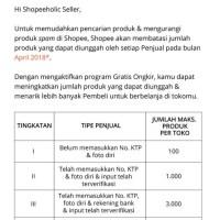 2018: Benarkan Bisnis Dropship di Shopee Sudah Tidak ada Harapan? 1