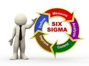 Six Sigma Circle